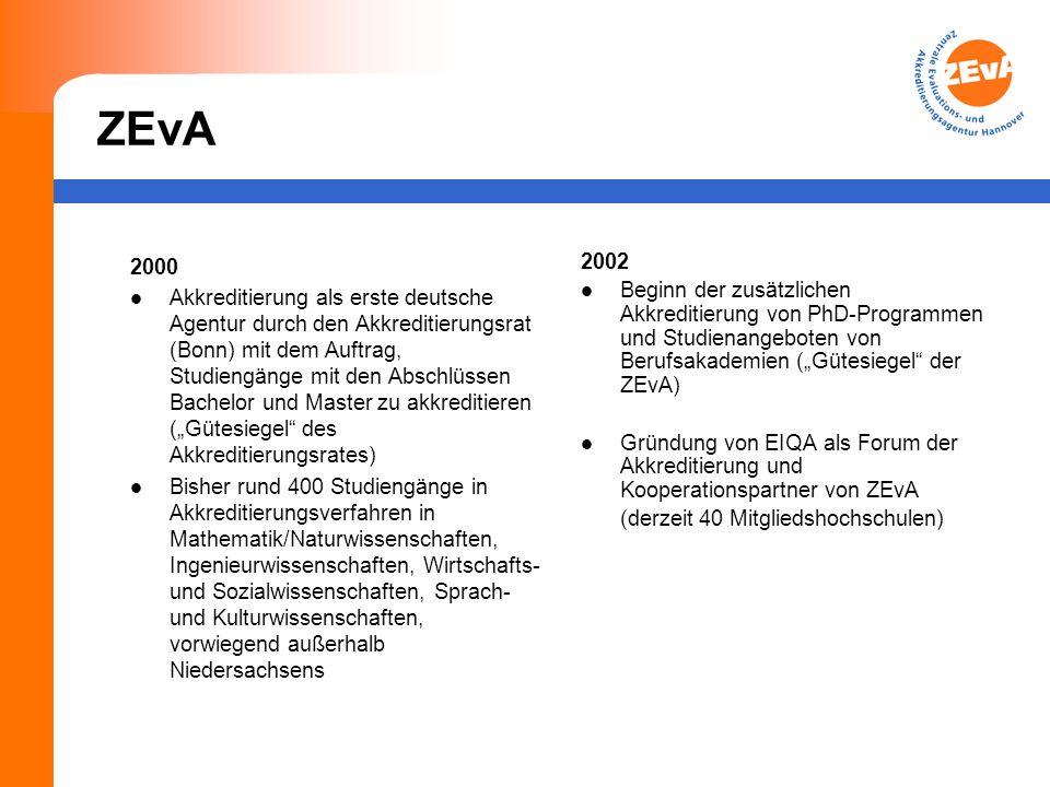 ZEvA 2000 Akkreditierung als erste deutsche Agentur durch den Akkreditierungsrat (Bonn) mit dem Auftrag, Studiengänge mit den Abschlüssen Bachelor und Master zu akkreditieren (Gütesiegel des Akkreditierungsrates) Bisher rund 400 Studiengänge in Akkreditierungsverfahren in Mathematik/Naturwissenschaften, Ingenieurwissenschaften, Wirtschafts- und Sozialwissenschaften, Sprach- und Kulturwissenschaften, vorwiegend außerhalb Niedersachsens 2002 Beginn der zusätzlichen Akkreditierung von PhD-Programmen und Studienangeboten von Berufsakademien (Gütesiegel der ZEvA) Gründung von EIQA als Forum der Akkreditierung und Kooperationspartner von ZEvA (derzeit 40 Mitgliedshochschulen)