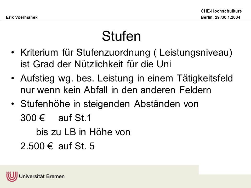 Erik VoermanekBerlin, 29./30.1.2004 CHE-Hochschulkurs Stufen Kriterium für Stufenzuordnung ( Leistungsniveau) ist Grad der Nützlichkeit für die Uni Au