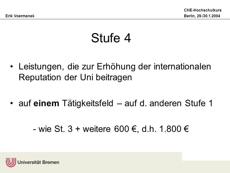 Erik VoermanekBerlin, 29./30.1.2004 CHE-Hochschulkurs Stufe 4 Leistungen, die zur Erhöhung der internationalen Reputation der Uni beitragen auf einem