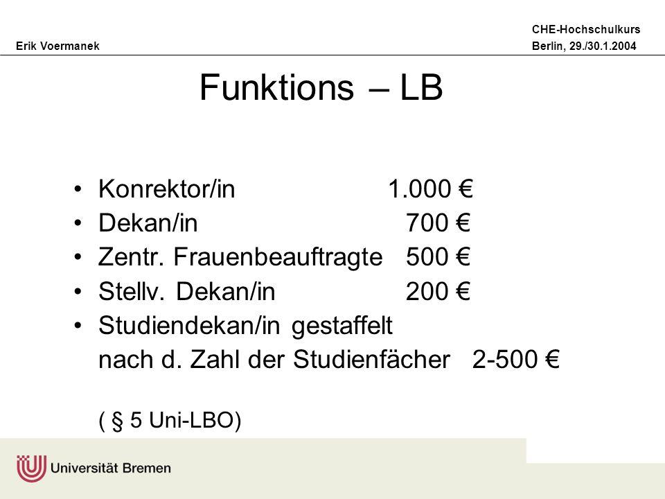 Erik VoermanekBerlin, 29./30.1.2004 CHE-Hochschulkurs Funktions – LB Konrektor/in 1.000 Dekan/in 700 Zentr. Frauenbeauftragte 500 Stellv. Dekan/in200