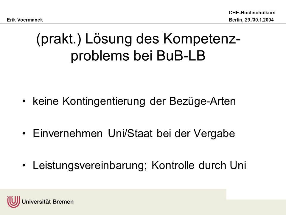 Erik VoermanekBerlin, 29./30.1.2004 CHE-Hochschulkurs (prakt.) Lösung des Kompetenz- problems bei BuB-LB keine Kontingentierung der Bezüge-Arten Einve