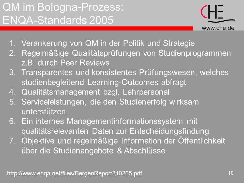 www.che.de 10 QM im Bologna-Prozess: ENQA-Standards 2005 1.Verankerung von QM in der Politik und Strategie 2.Regelmäßige Qualitätsprüfungen von Studie