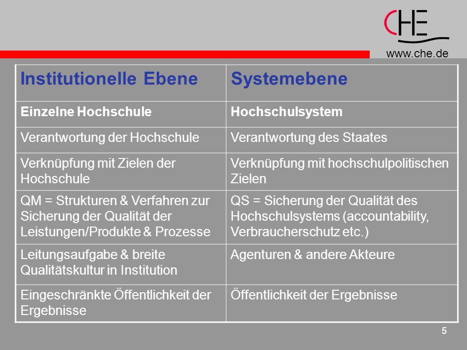www.che.de 5 Institutionelle EbeneSystemebene Einzelne HochschuleHochschulsystem Verantwortung der HochschuleVerantwortung des Staates Verknüpfung mit