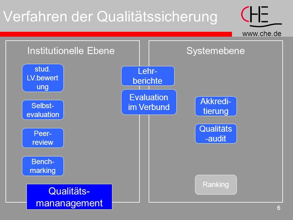 www.che.de 6 Verfahren der Qualitätssicherung Evaluation im Verbund Lehr- berichte Selbst- evaluation Peer- review Bench- marking stud. LV.bewert ung