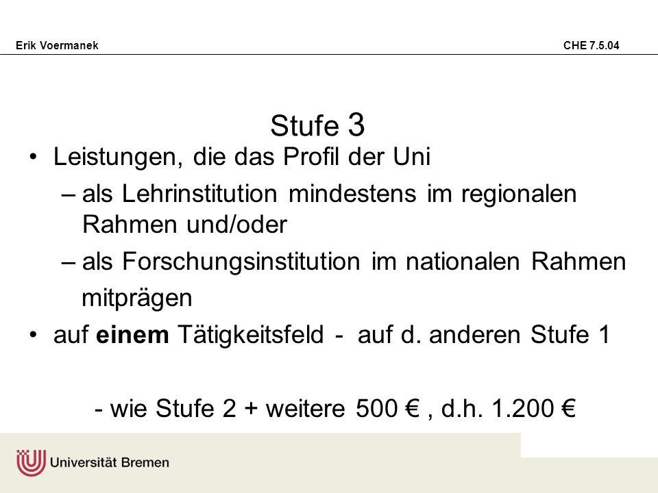Erik Voermanek CHE 7.5.04 Stufe 3 Leistungen, die das Profil der Uni –als Lehrinstitution mindestens im regionalen Rahmen und/oder –als Forschungsinst