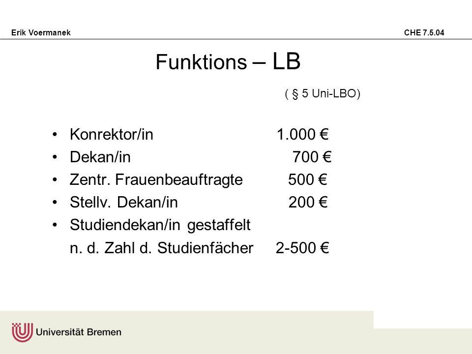 Erik Voermanek CHE 7.5.04 Funktions – LB ( § 5 Uni-LBO) Konrektor/in 1.000 Dekan/in 700 Zentr. Frauenbeauftragte 500 Stellv. Dekan/in 200 Studiendekan