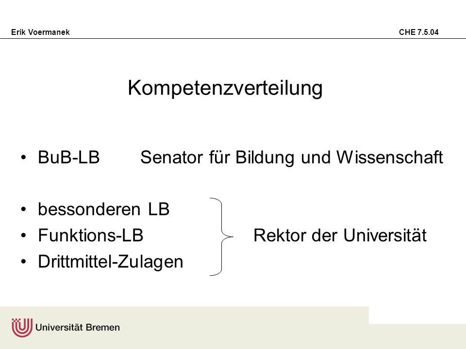 Erik Voermanek CHE 7.5.04 Kompetenzverteilung BuB-LB Senator für Bildung und Wissenschaft bessonderen LB Funktions-LB Rektor der Universität Drittmitt