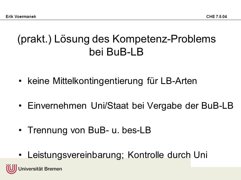 Erik Voermanek CHE 7.5.04 (prakt.) Lösung des Kompetenz-Problems bei BuB-LB keine Mittelkontingentierung für LB-Arten Einvernehmen Uni/Staat bei Verga
