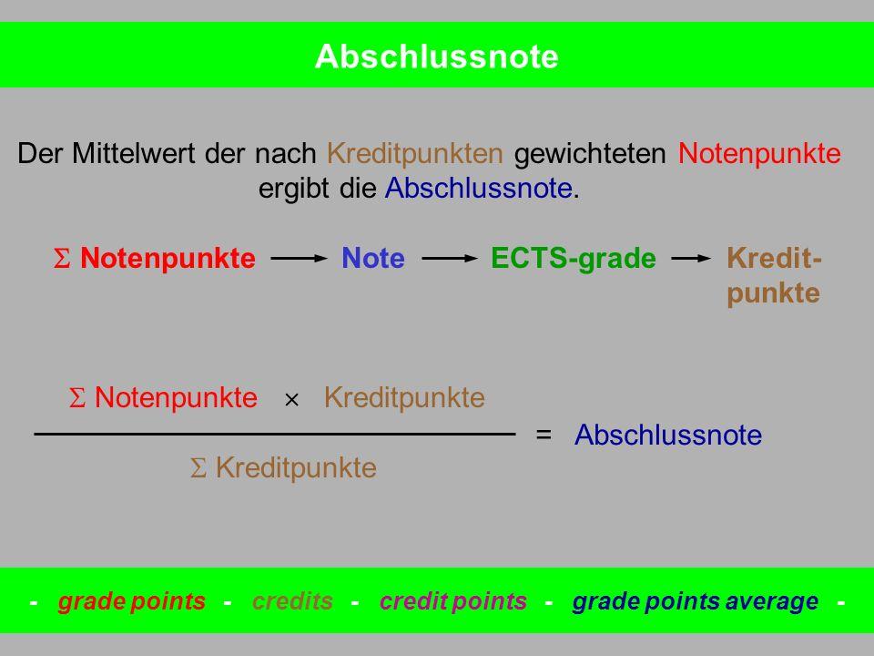 Der Mittelwert der nach Kreditpunkten gewichteten Notenpunkte ergibt die Abschlussnote. NotenpunkteNoteECTS-gradeKredit- punkte Notenpunkte Kreditpunk