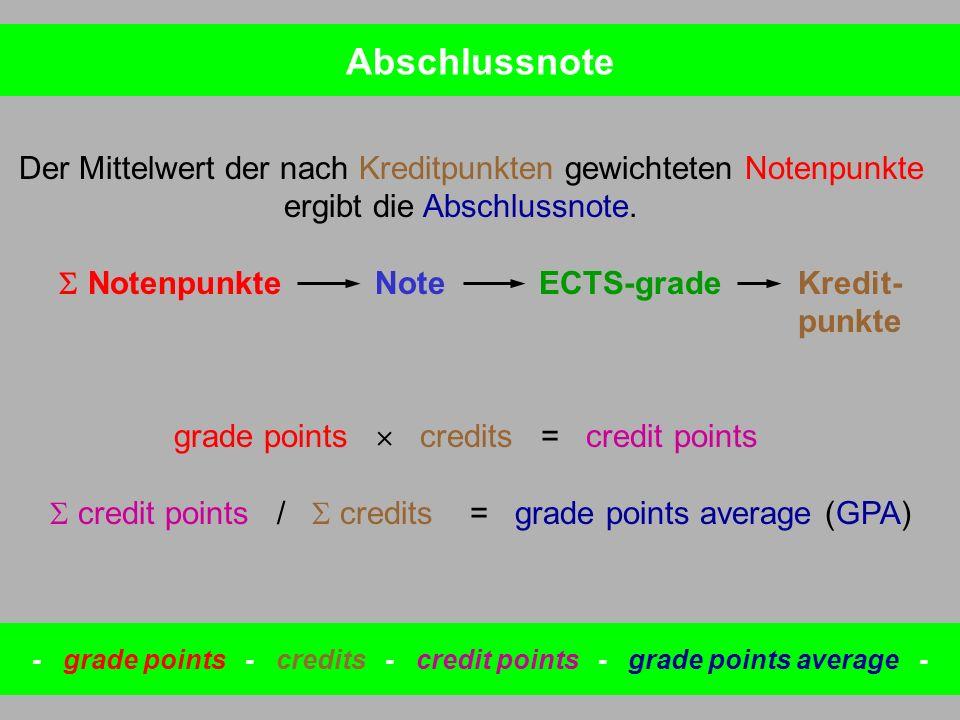 Der Mittelwert der nach Kreditpunkten gewichteten Notenpunkte ergibt die Abschlussnote. NotenpunkteNoteECTS-gradeKredit- punkte grade points credits =