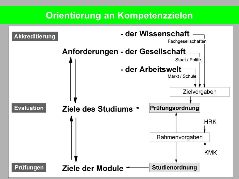 Ziele - Biowissenschaften - WWU Münster - B.Sc.muss Berufsreife vermitteln M.Sc.