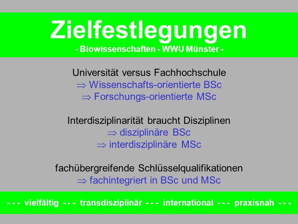 - - - vielfältig - - - transdisziplinär - - - international - - - praxisnah - - - Zielfestlegungen - Biowissenschaften - WWU Münster - Universität ver