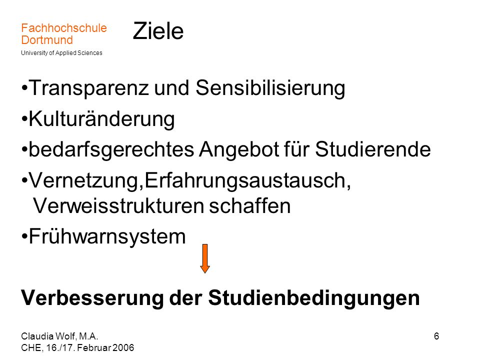 Fachhochschule Dortmund University of Applied Sciences Claudia Wolf, M.A.