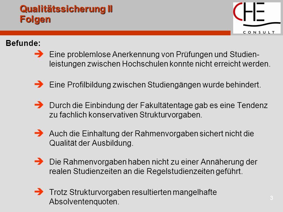 4 Qualitätssicherung III Evaluationsverfahren Konsequenzen: Evaluation des Lehr/Lerngeschehens durch z.B.