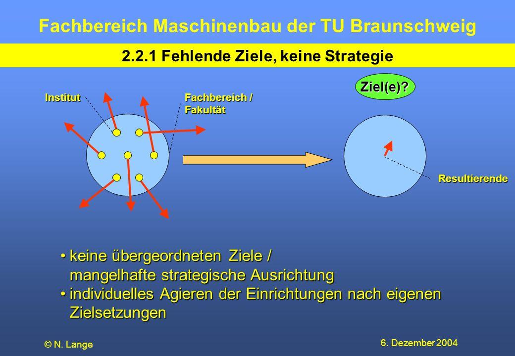 Fachbereich Maschinenbau der TU Braunschweig 6. Dezember 2004 © N. Lange 2.2.1 Fehlende Ziele, keine Strategie Fachbereich / FakultätInstitut keine üb