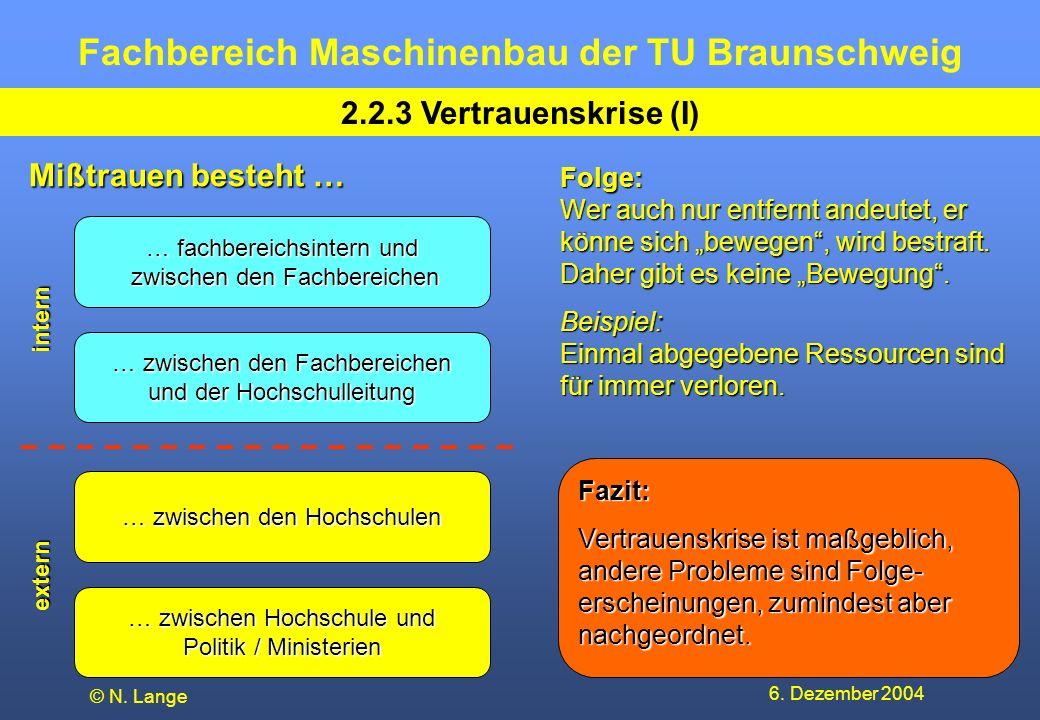 Fachbereich Maschinenbau der TU Braunschweig 6. Dezember 2004 © N. Lange 2.2.3 Vertrauenskrise (I) … fachbereichsintern und zwischen den Fachbereichen