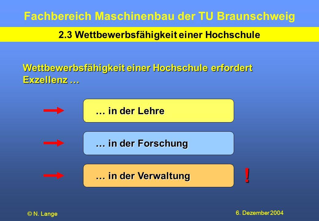 Fachbereich Maschinenbau der TU Braunschweig 6. Dezember 2004 © N. Lange 2.3 Wettbewerbsfähigkeit einer Hochschule Wettbewerbsfähigkeit einer Hochschu