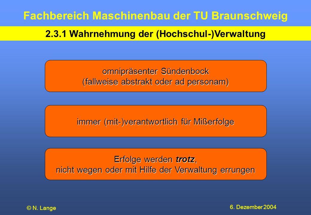 Fachbereich Maschinenbau der TU Braunschweig 6. Dezember 2004 © N. Lange 2.3.1 Wahrnehmung der (Hochschul-)Verwaltung omnipräsenter Sündenbock (fallwe