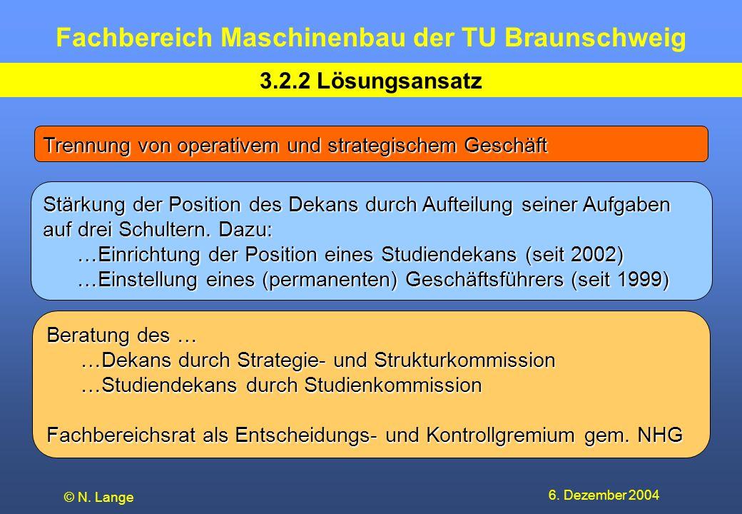 Fachbereich Maschinenbau der TU Braunschweig 6. Dezember 2004 © N. Lange 3.2.2 Lösungsansatz Trennung von operativem und strategischem Geschäft Stärku