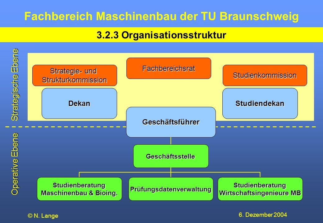 Fachbereich Maschinenbau der TU Braunschweig 6. Dezember 2004 © N. Lange 3.2.3 Organisationsstruktur DekanStudiendekan Geschäftsstelle Studienberatung
