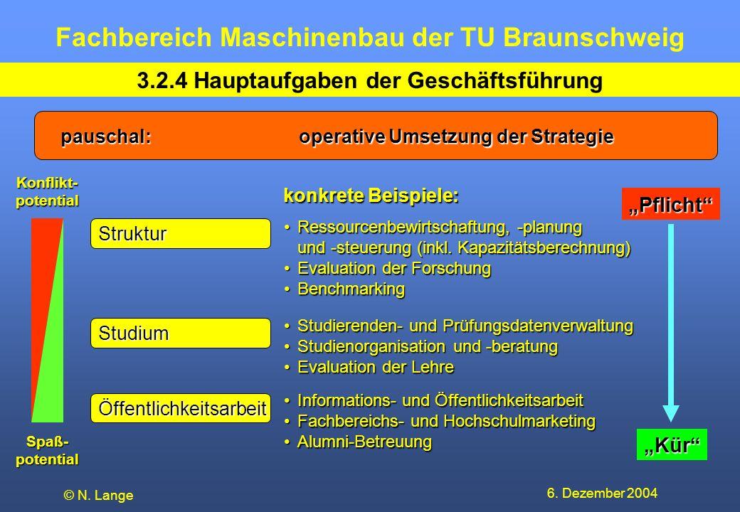 Fachbereich Maschinenbau der TU Braunschweig 6. Dezember 2004 © N. Lange 3.2.4 Hauptaufgaben der Geschäftsführung Ressourcenbewirtschaftung, -planung