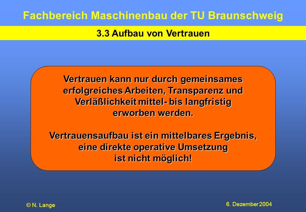Fachbereich Maschinenbau der TU Braunschweig 6. Dezember 2004 © N. Lange 3.3 Aufbau von Vertrauen Vertrauen kann nur durch gemeinsames erfolgreiches A