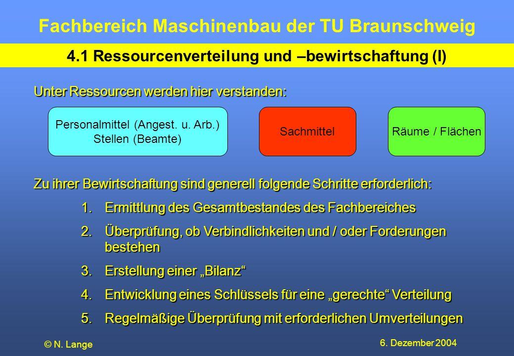 Fachbereich Maschinenbau der TU Braunschweig 6. Dezember 2004 © N. Lange 4.1 Ressourcenverteilung und –bewirtschaftung (I) Unter Ressourcen werden hie