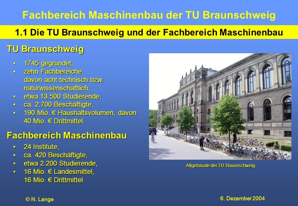 Fachbereich Maschinenbau der TU Braunschweig 6. Dezember 2004 © N. Lange 1.1 Die TU Braunschweig und der Fachbereich Maschinenbau 1745 gegründet,1745