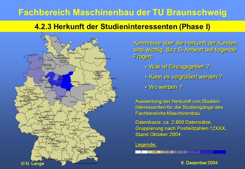 Fachbereich Maschinenbau der TU Braunschweig 6. Dezember 2004 © N. Lange 4.2.3 Herkunft der Studieninteressenten (Phase I) Auswertung der Herkunft von