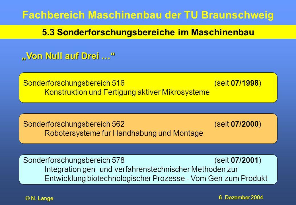 Fachbereich Maschinenbau der TU Braunschweig 6. Dezember 2004 © N. Lange 5.3 Sonderforschungsbereiche im Maschinenbau Sonderforschungsbereich 516(seit