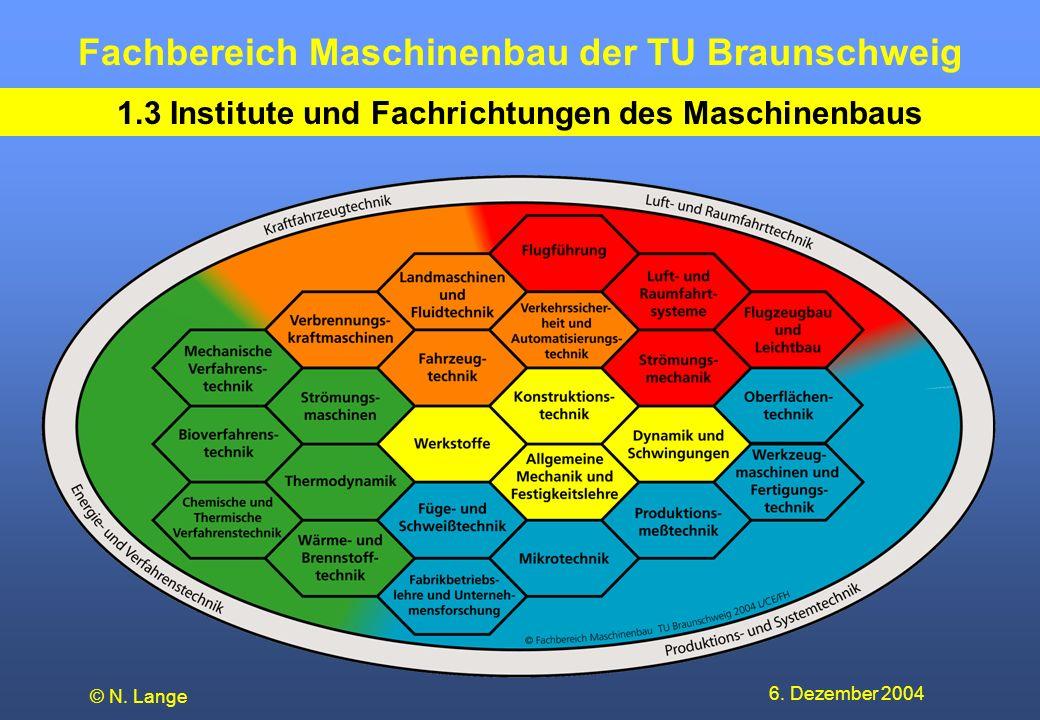 Fachbereich Maschinenbau der TU Braunschweig 6. Dezember 2004 © N. Lange 1.3 Institute und Fachrichtungen des Maschinenbaus