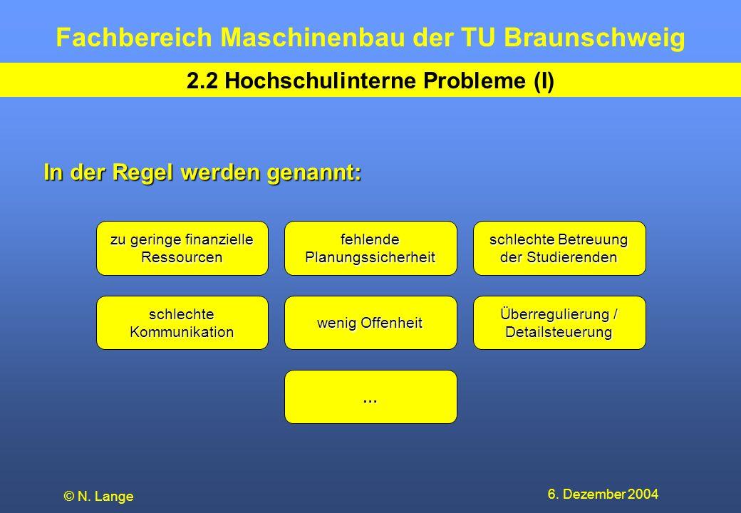 Fachbereich Maschinenbau der TU Braunschweig 6. Dezember 2004 © N. Lange 2.2 Hochschulinterne Probleme (I) In der Regel werden genannt: zu geringe fin