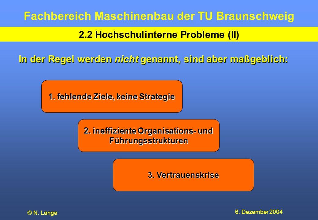 Fachbereich Maschinenbau der TU Braunschweig 6. Dezember 2004 © N. Lange 2.2 Hochschulinterne Probleme (II) In der Regel werden nicht genannt, sind ab