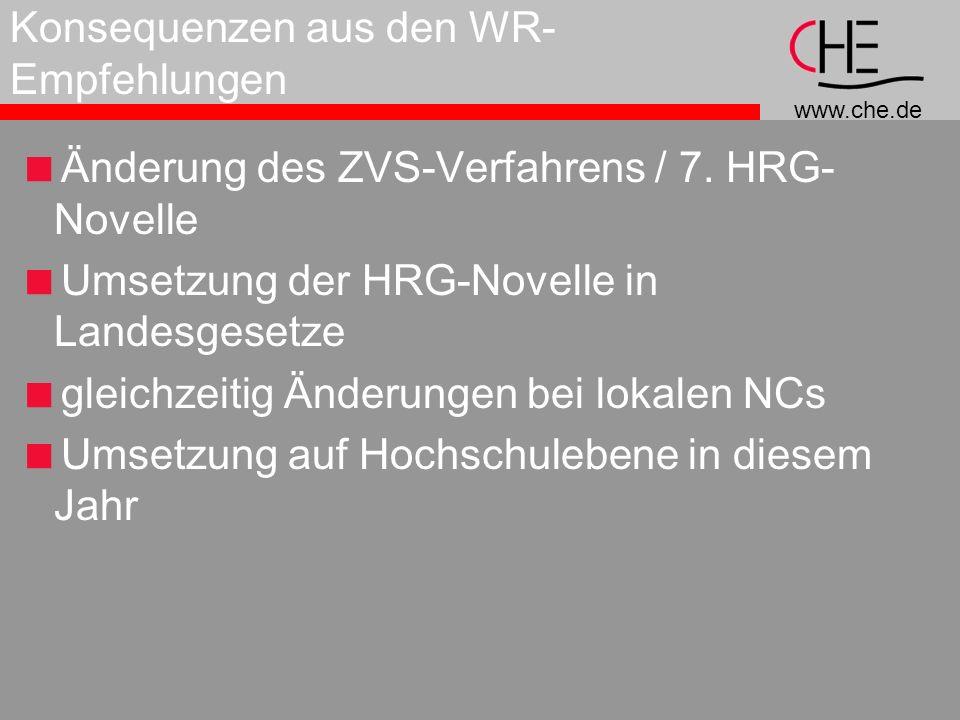 www.che.de Konsequenzen aus den WR- Empfehlungen Änderung des ZVS-Verfahrens / 7.