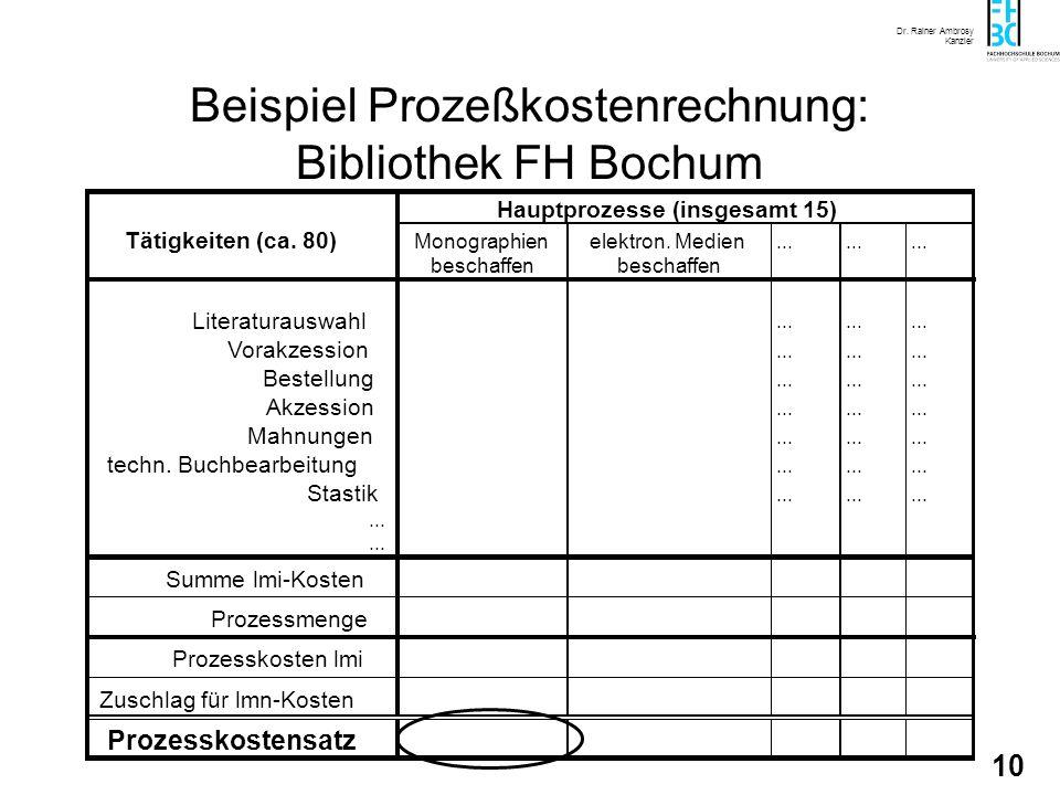 Dr. Rainer Ambrosy Kanzler 10 Beispiel Prozeßkostenrechnung: Bibliothek FH Bochum Hauptprozesse (insgesamt 15) Tätigkeiten (ca. 80) Monographienelektr