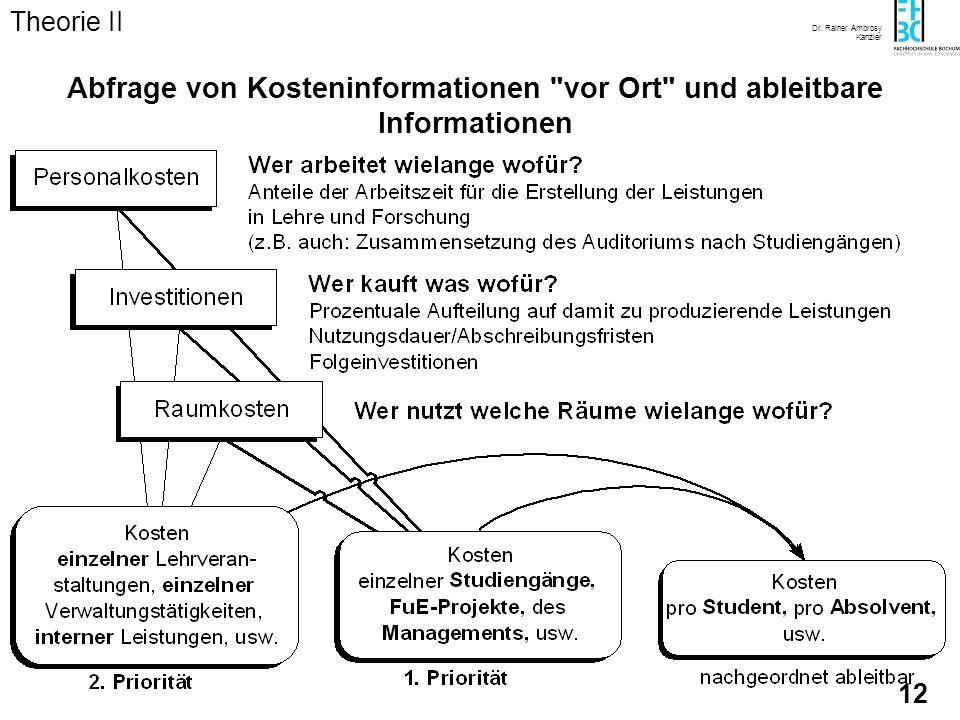 Dr. Rainer Ambrosy Kanzler 12 Abfrage von Kosteninformationen