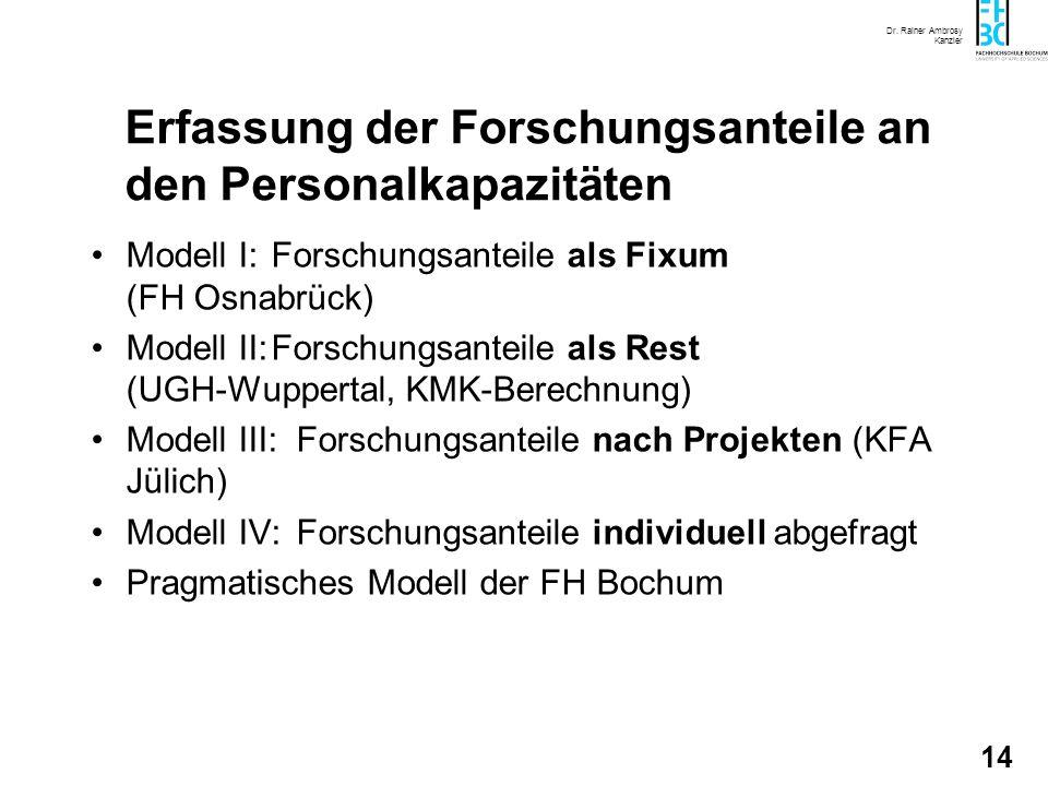 Dr. Rainer Ambrosy Kanzler 14 Erfassung der Forschungsanteile an den Personalkapazitäten Modell I:Forschungsanteile als Fixum (FH Osnabrück) Modell II