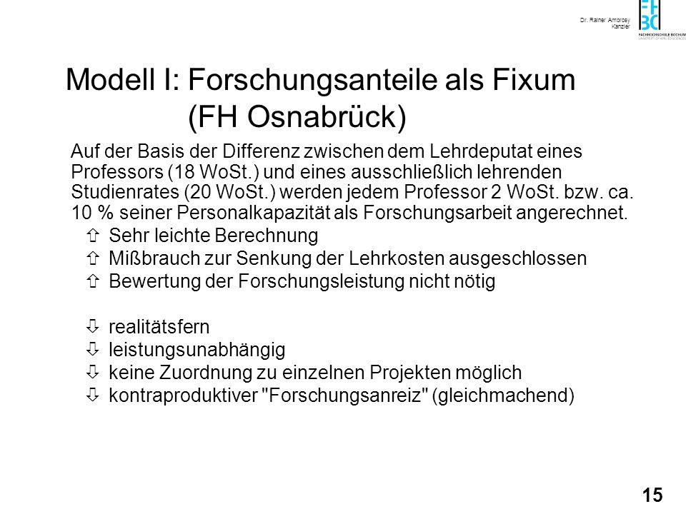 Dr. Rainer Ambrosy Kanzler 15 Modell I:Forschungsanteile als Fixum (FH Osnabrück) Auf der Basis der Differenz zwischen dem Lehrdeputat eines Professor