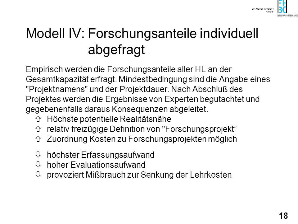 Dr. Rainer Ambrosy Kanzler 18 Modell IV:Forschungsanteile individuell abgefragt Empirisch werden die Forschungsanteile aller HL an der Gesamtkapazität