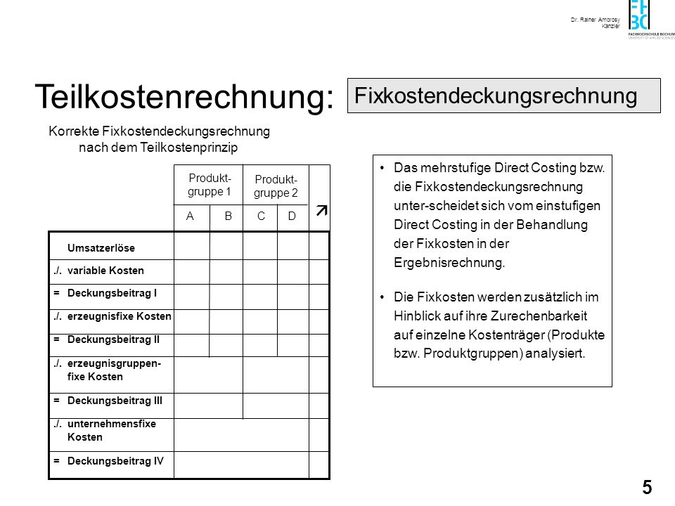 Dr. Rainer Ambrosy Kanzler 5 Teilkostenrechnung: Das mehrstufige Direct Costing bzw. die Fixkostendeckungsrechnung unter-scheidet sich vom einstufigen