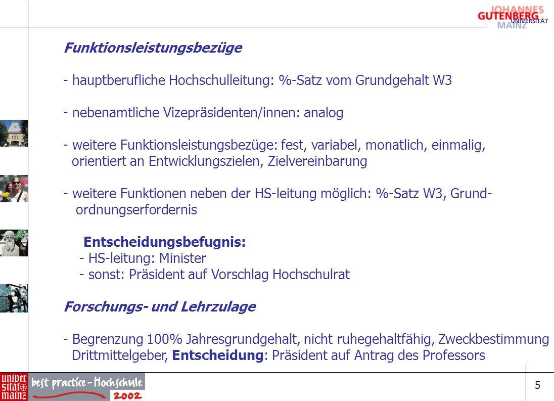 5 Funktionsleistungsbezüge - hauptberufliche Hochschulleitung: %-Satz vom Grundgehalt W3 - nebenamtliche Vizepräsidenten/innen: analog - weitere Funkt