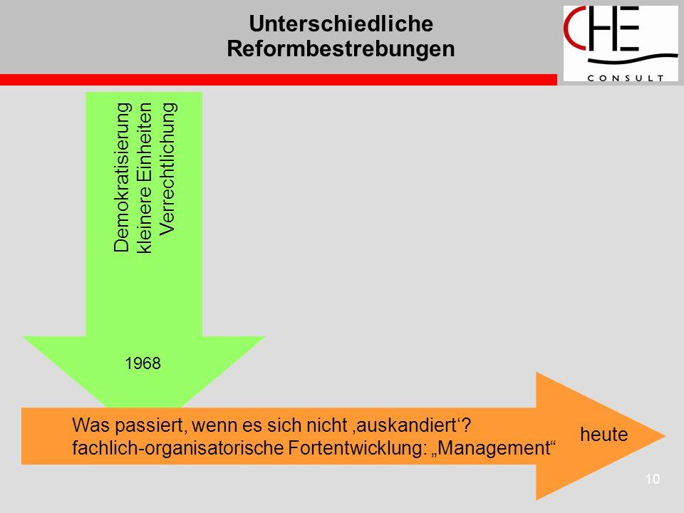 10 Unterschiedliche Reformbestrebungen Demokratisierung kleinere Einheiten Verrechtlichung 1968 Was passiert, wenn es sich nicht auskandiert? fachlich