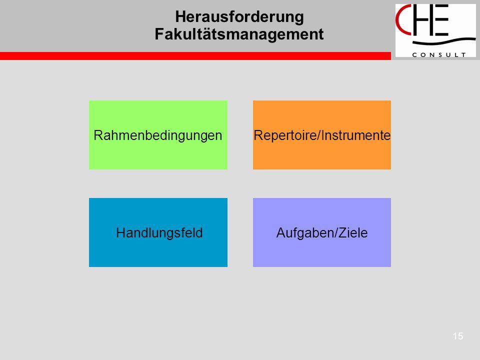15 Herausforderung Fakultätsmanagement RahmenbedingungenRepertoire/Instrumente HandlungsfeldAufgaben/Ziele