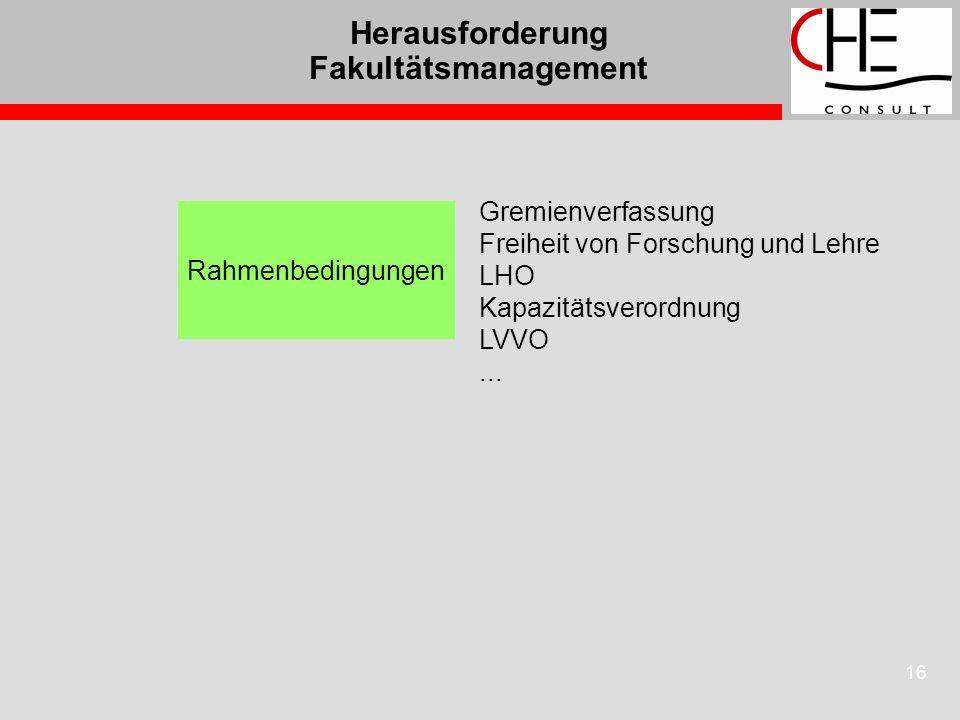 16 Herausforderung Fakultätsmanagement Rahmenbedingungen Gremienverfassung Freiheit von Forschung und Lehre LHO Kapazitätsverordnung LVVO...