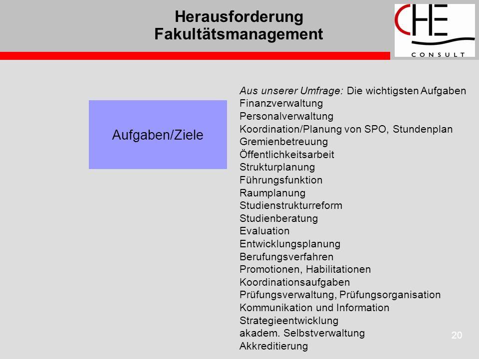 20 Herausforderung Fakultätsmanagement Aufgaben/Ziele Aus unserer Umfrage: Die wichtigsten Aufgaben Finanzverwaltung Personalverwaltung Koordination/P