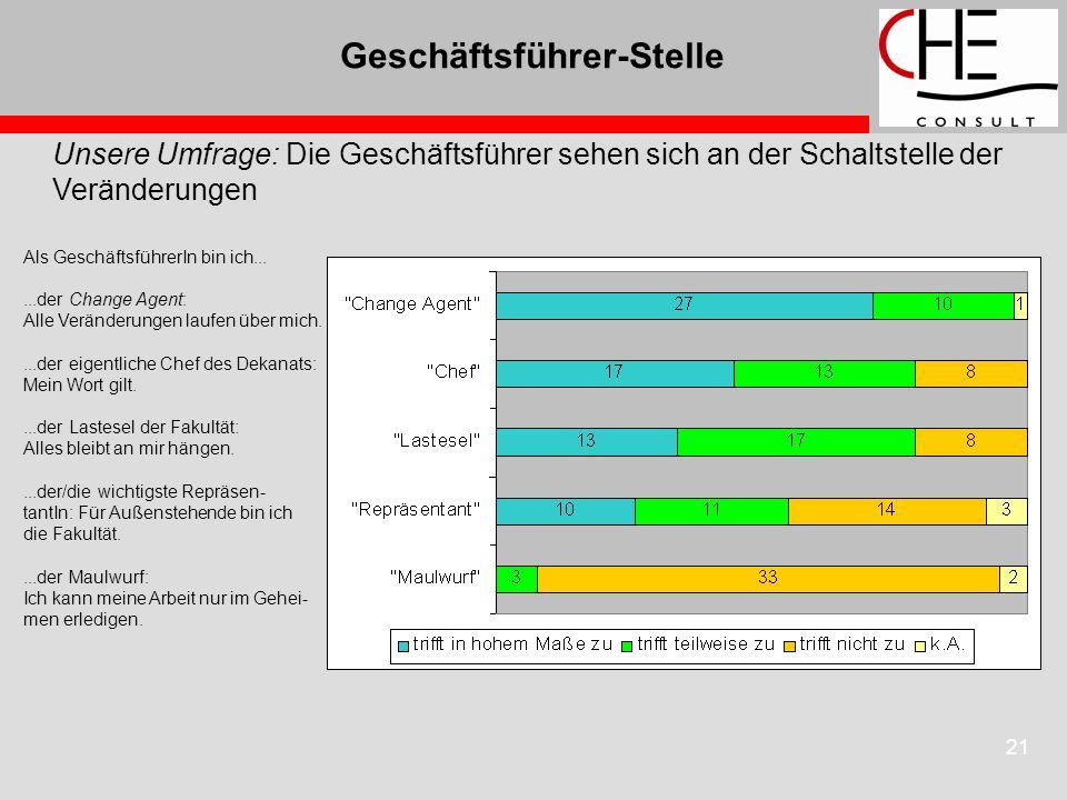 21 Geschäftsführer-Stelle Unsere Umfrage: Die Geschäftsführer sehen sich an der Schaltstelle der Veränderungen Als GeschäftsführerIn bin ich......der