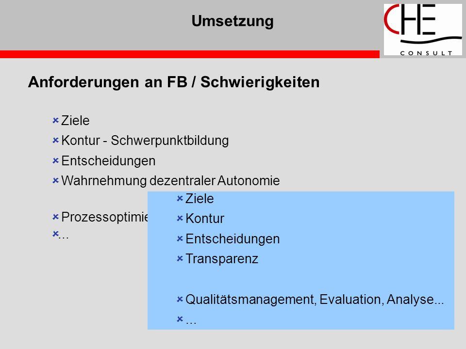 27 Umsetzung Anforderungen an FB / Schwierigkeiten Ziele Kontur - Schwerpunktbildung Entscheidungen Wahrnehmung dezentraler Autonomie Prozessoptimieru