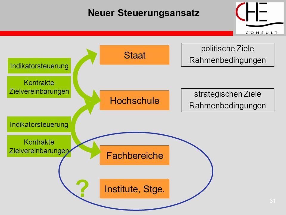 31 Neuer Steuerungsansatz Hochschule Staat Fachbereiche Indikatorsteuerung Kontrakte Zielvereinbarungen Institute, Stge.