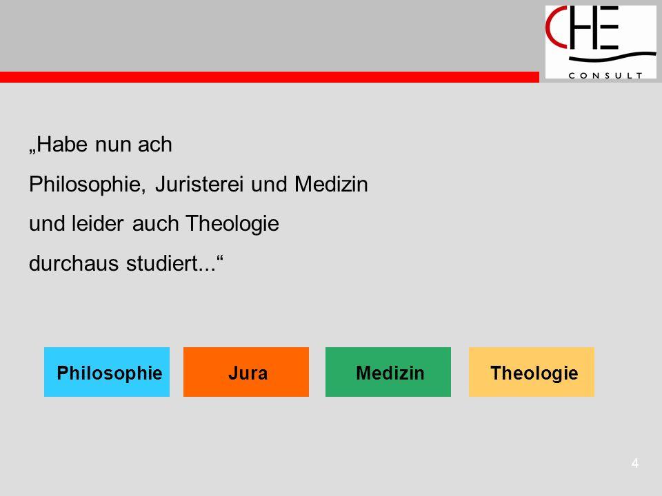 4 Habe nun ach Philosophie, Juristerei und Medizin und leider auch Theologie durchaus studiert... Theologie Philosophie JuraMedizin