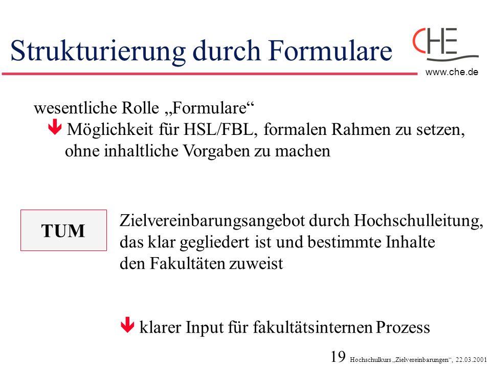19 Hochschulkurs Zielvereinbarungen, 22.03.2001 www.che.de Strukturierung durch Formulare TUM Zielvereinbarungsangebot durch Hochschulleitung, das kla